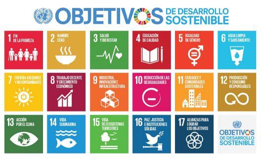 ODS AGENDA 2030