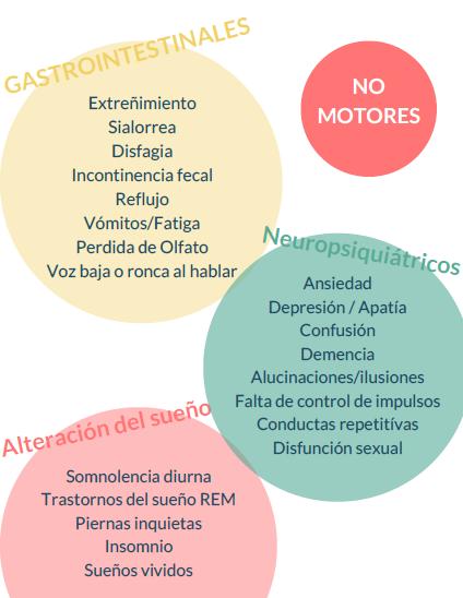 gastrointestinales